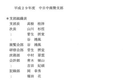 H29 中南勢支部組織表.jpg